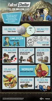 FalloutShelter_Infographic_081415_v10
