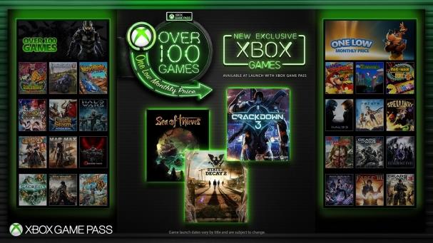 Xbox Exclusive Gamepass