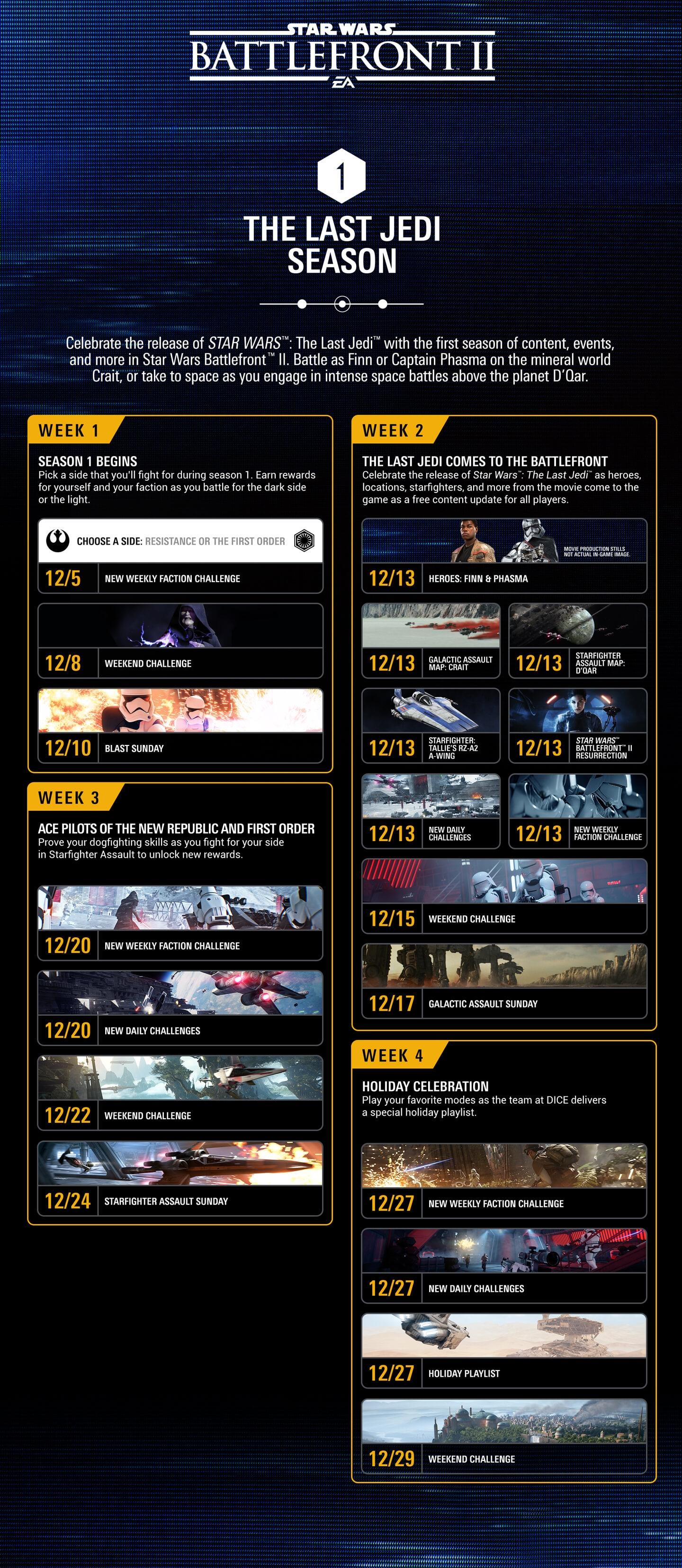 Battlefront Last Jedi kalender
